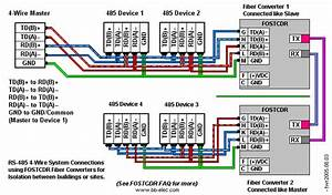 4 Wire Rs-485 To Fiber Connections - Fostcdr