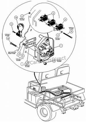 1984 Club Car Wiring Diagram Switch 25965 Netsonda Es