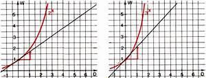 Wachstumsrate Berechnen Formel : inhaltsverzeichnis der facharbeit ~ Themetempest.com Abrechnung