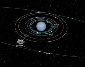 File:Orbits of inner moons of Neptune including S 2004 N 1 ...