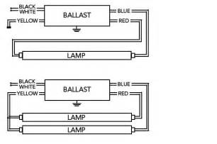 t12 ho ballast wiring diagram t12 image wiring diagram similiar sign ballast wiring diagram keywords on t12 ho ballast wiring diagram