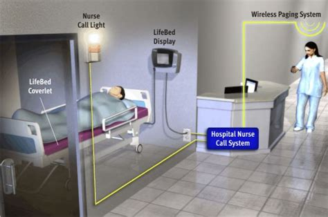nurse call light systems nurse call systems