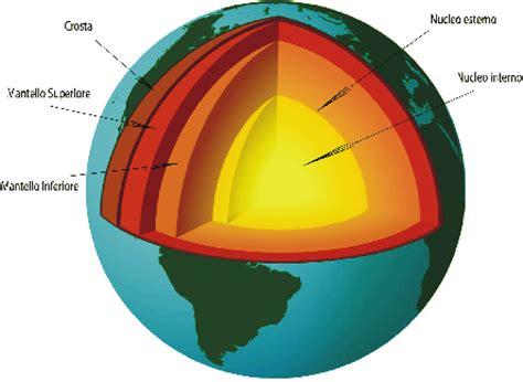 bocce suprema strati interni della terra 28 images la litosfera
