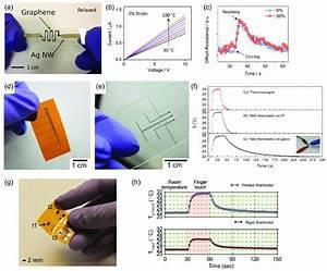 Flexible Wearable Temperature Sensors   A  Stretchable