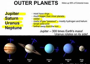 What Are the 5 Outer Planets (page 4) - Pics about space