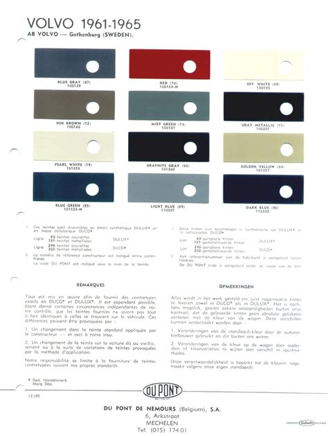 volvo p colour chips
