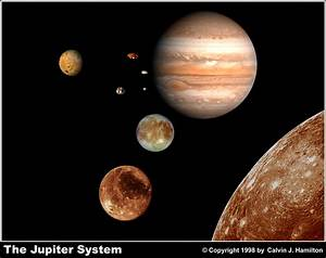 The Jupiter System