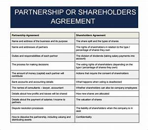 Business partnership agreement 9 download documents in pdf word for Business partnership agreement template free download
