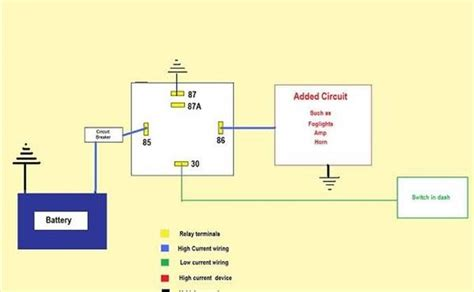 Automotive Wiring Relay Diagram by How To Wire An Automotive Relay It Still Runs