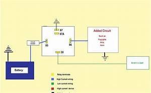 Using Relays In Automotive Wiring Wiring Diagram