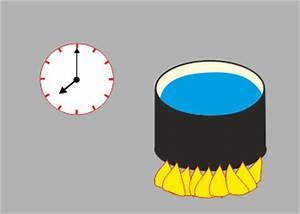 Energie Wasser Erwärmen : ca 18 minuten ~ Frokenaadalensverden.com Haus und Dekorationen