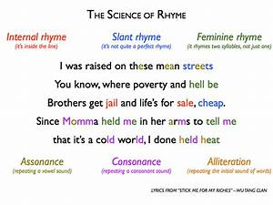The Science Of Rhyme  With Method Man