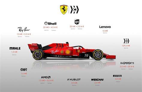scuderia ferrari sponsorship payments    formula
