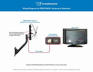 Winegard Satellite Dish Wiring Diagram