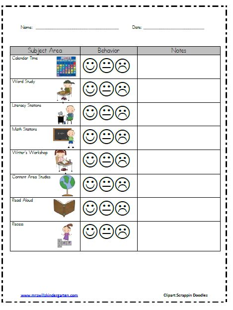 preschool behavior plan classroom behavior mrs wills kindergarten 611