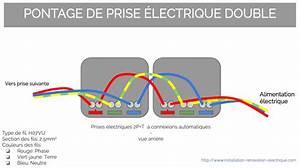 Branchement D Une Prise : pontage de prise lectrique norme sch mas branchement ~ Dailycaller-alerts.com Idées de Décoration