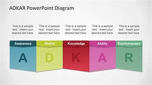 Adkar U00ae Powerpoint Diagram Change Management