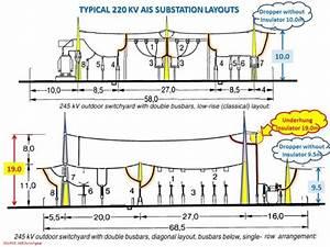 Gantry Dropper Configuration - Electric Power  U0026 Transmission  U0026 Distribution