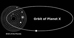 NASA Planet X Nibiru (page 3) - Pics about space