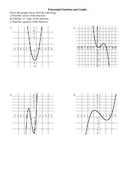 polynomial functions and graphs worksheet for 9th 10th grade lesson planet