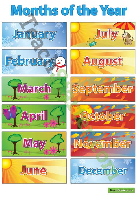 months of the year poster southern hemipshere no 862 | Teachingresource MonthsoftheYear Northern