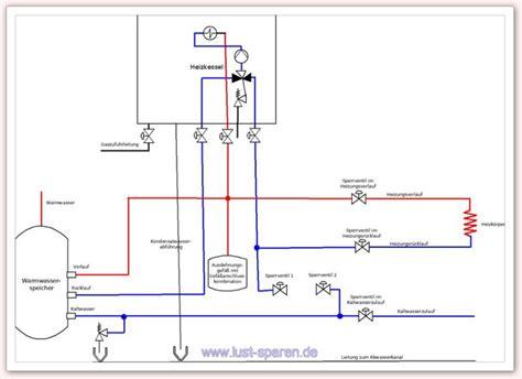 warmwasserspeicher berechnen warmwasserspeicher