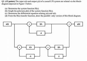 Solved  The Input X T  And Output Y T  Of A Casual Lti Sys
