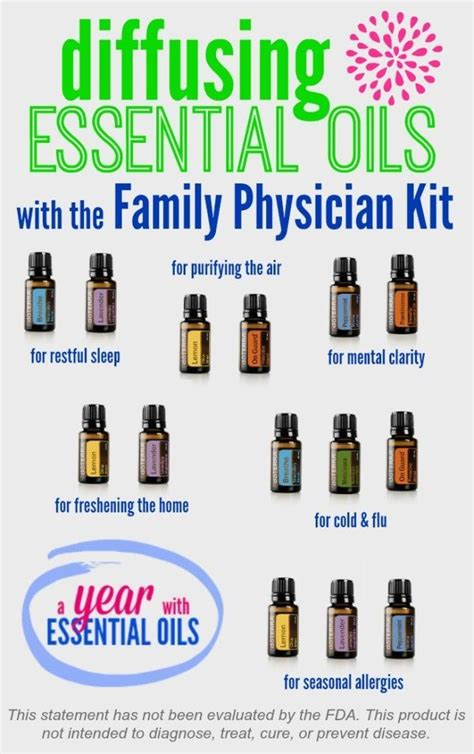 beginning  essential oils  easy start