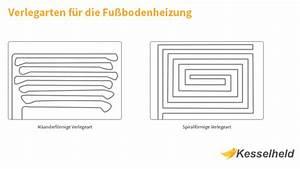 Fußbodenheizung Nachträglich Verlegen : fu bodenheizung verlegen strom wassergef hrt kesselheld ~ Sanjose-hotels-ca.com Haus und Dekorationen