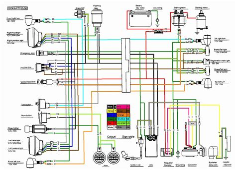 razor go kart wiring diagram free wiring diagram
