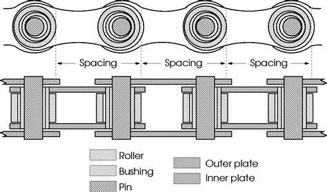 55 Bike Chain Measurement, Bike Bicycle Chain Measurement