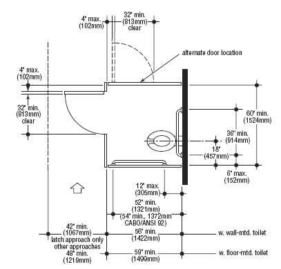 Ada Bathroom Regulations  Donco Designs