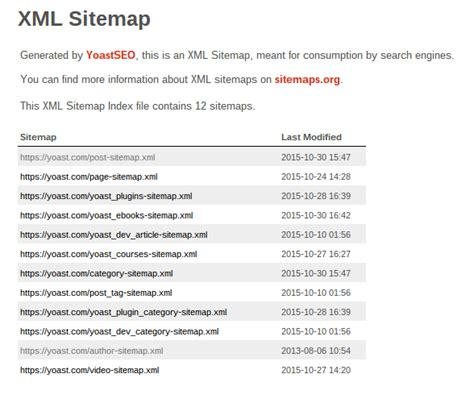 Why Does Sitemap Have Gray Links Yoast Knowledge Base