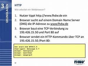 Checksumme Berechnen : transportsicherheit ssl und https ~ Themetempest.com Abrechnung