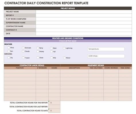 construction daily reports templates tipssmartsheet