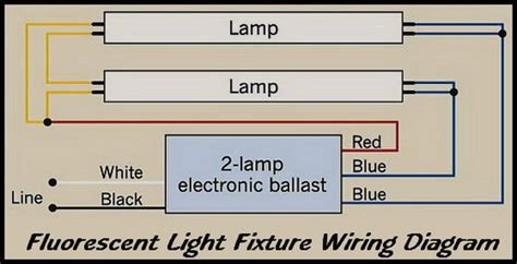 how to fix a fluorescent 2d light fitting wiring diagram efcaviation com
