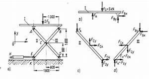 Handkraft Berechnen : freischneiden systemphysik ~ Themetempest.com Abrechnung