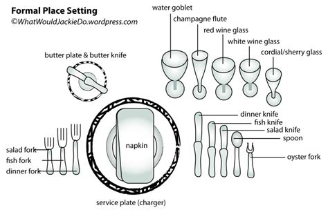 Formal Dinner Table Setting Ideas Formal Table Place Setting Diagram Android Iphone Billion Estates 74265