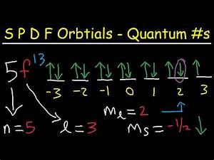 S P D F Orbitals Explained