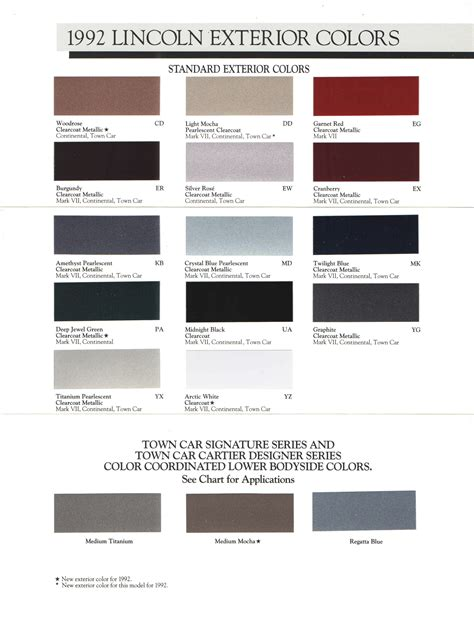 the lincoln vii club view topic lincoln exterior paint color codes and brochures