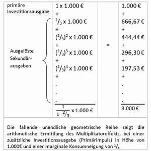 Sparquote Berechnen : geldpolitik und wirtschaftsgeschichte wolfgang waldners ~ Themetempest.com Abrechnung