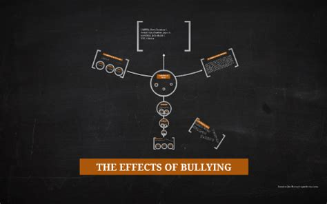 bestseller concept paper  bullying   philippines