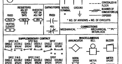 schematic symbols chart electrical symbols wiring and schematic diagrams auto elect
