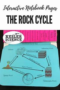112 Best Rock Cycle And Minerals Images On Pinterest