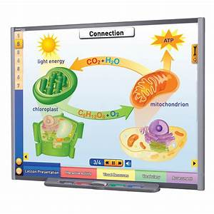 Multimedia Science Lessons For Interactive Whiteboards