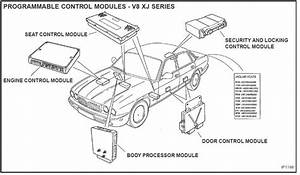 2009 Jaguar Xf Fuse Box Layout  Jaguar  Auto Fuse Box Diagram