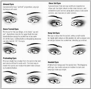 Meykuhp Flair  Eye Diagrams To Help You Apply Eye Makeup