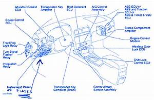 Lexus Es300 2002 Dash Fuse Box  Block Circuit Breaker Diagram