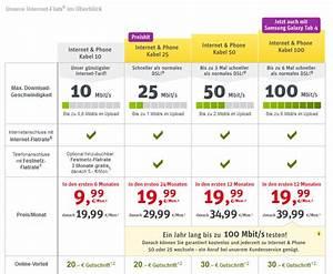 Telekom Deutschland Gmbh Rechnung Online : kabel deutschland oder telekom dsl anbieter im vergleich chip ~ Themetempest.com Abrechnung