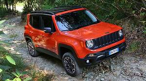 Jeep Renegade Trailhawk  2015  Review